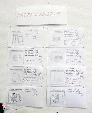 Подготовительный этап: создание эскиза, подготовка инструментов и материалов
